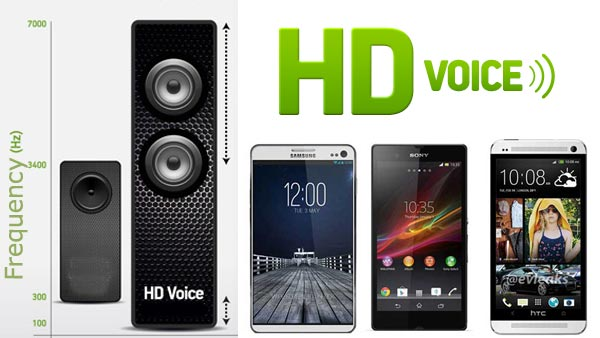 List of Android phones compatible with HD Voice
